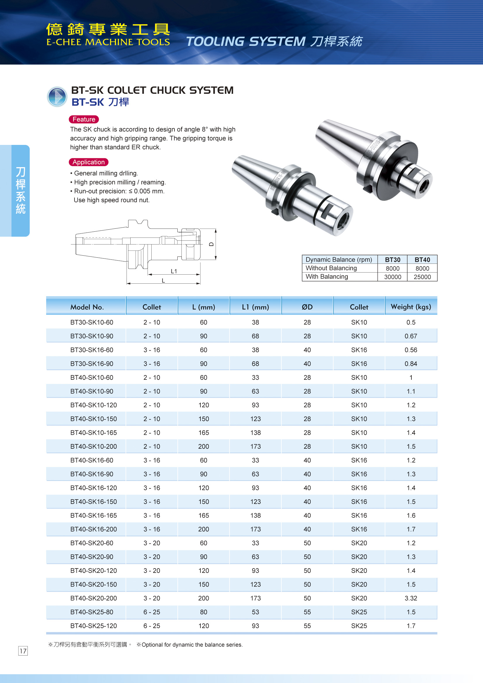 e catalog Weg, the largest industrial electric motor manufacturer in the americas is pleased to offer its customers our brand new e-technical catalog.
