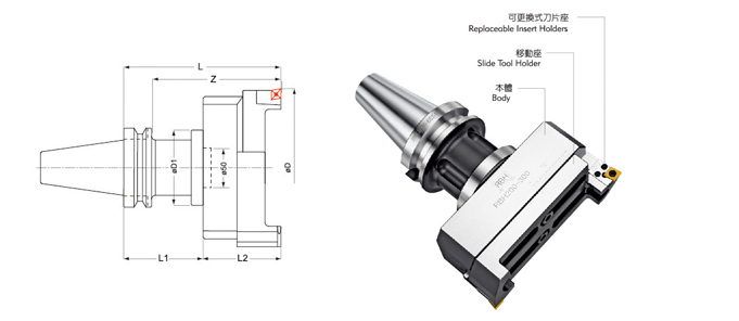 RBH INDEXABLE TWIN-BIT ROUGH BORING HEAD FOR LARGE HOLE BORING + BST SHANK (MAS 403 BT)