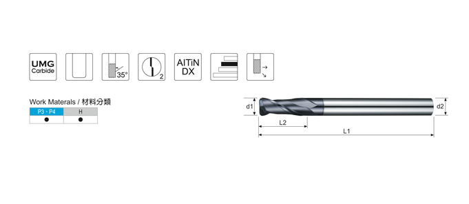End Mills With Corner Radius For High Hardness